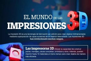 La Impresión 3D / Infografía de la Universidad Peruana de Ciencias Aplicadas